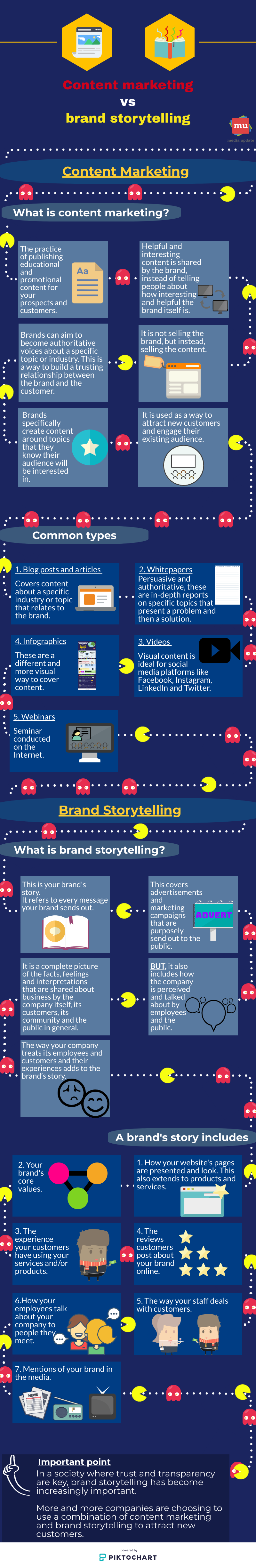 writing better titles infographic2